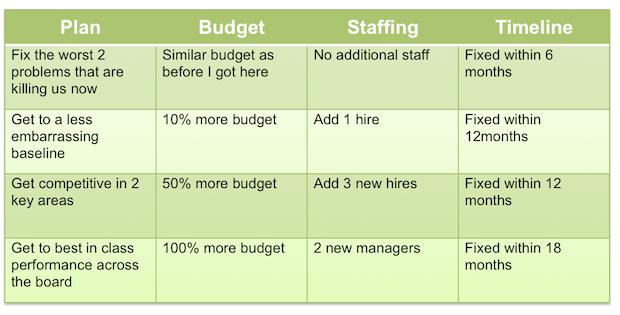 budget-options