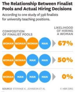 Women bias.jpg