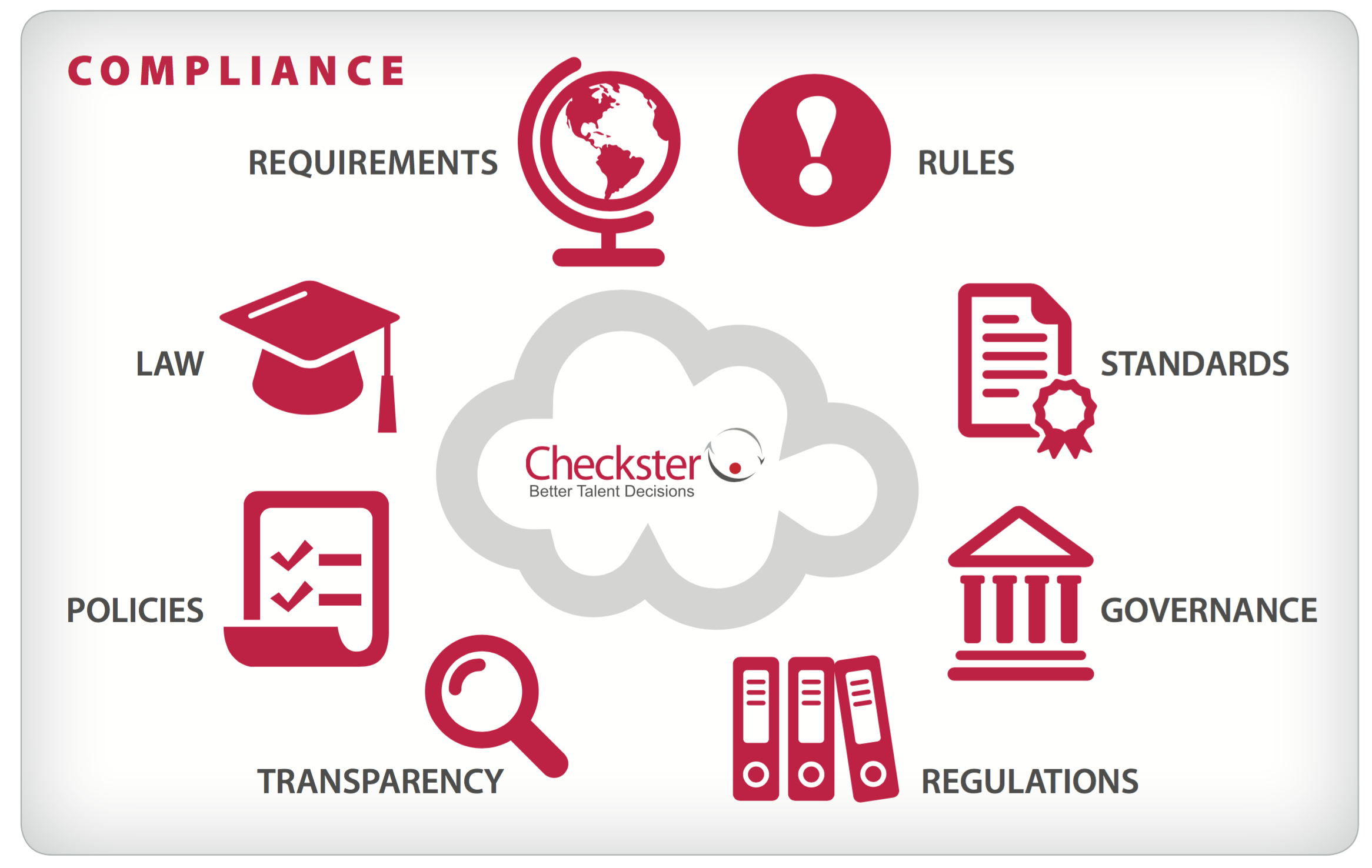 Stay Compliant through these processes